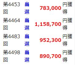 ナンバーズ当選マニュアルNEO・当選実績4498回.PNG