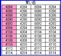 ナンバーズ当選マニュアルNEO・買い目10点.PNG