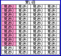 ナンバーズ当選マニュアルNEO・買い目見送り.PNG